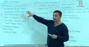 8) Tarih Bilimine Giriş ve Tarih Metodolojisi – VIII – ÖABT Tarih Dersi – Selami Yalçın (2017)
