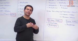 55) Türk İslam Devletleri Tarihi – XII – ÖABT Tarih Dersi – Selami Yalçın (2017)